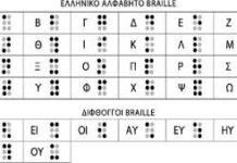 Ελληνικό αλφάβητο Braille